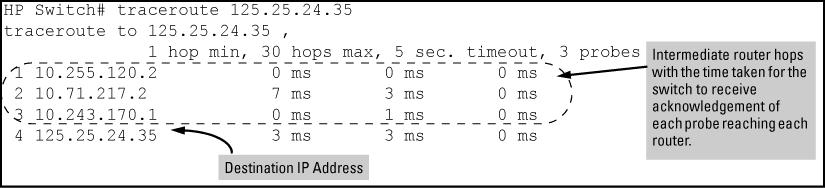 A low maxttl causes traceroute to halt before reaching the destination address Executing traceroute with its default values for a destination IP address that is four hops away produces a result