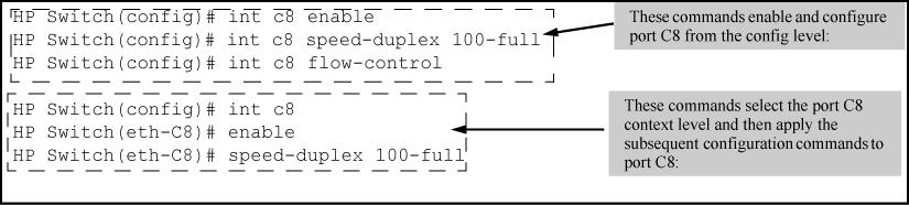 If port C8 was disabled, and you wanted to enable it and configure it for 100FDx with flow-control active, you could do so with either of the following command sets: Figure 7: Two methods for