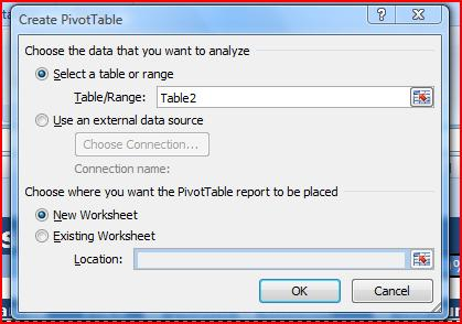 PIVOT TABLE Drag the fields you