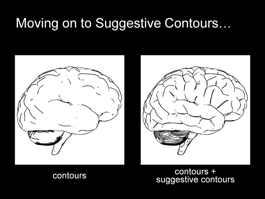 Here is your brain on contours.