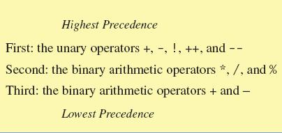 Additional Integer Operators Specialized Assignment Operators Self-assignment int temperature = 32; temperature = temperature + 10; What is temperature?