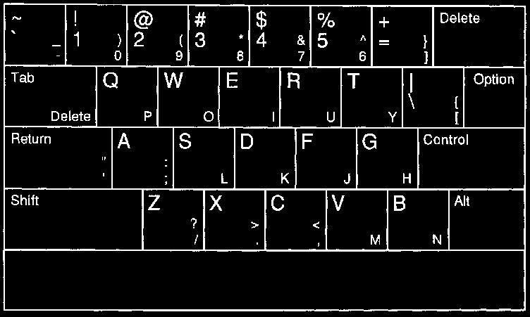 Keyboard: Half-QWERTY Keys of one hand remain the same Spacebar acts as shift to mirror image keys Press release of spacebar with no other char before timeout is a space after timeout is a no-op