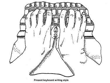Fig -3: Optimized Ergonomic Keystroke Deviation The new Ergonomic design facilitates the user to lower the wrist angle avoiding Carpel Tunnel Syndrome. Fig.