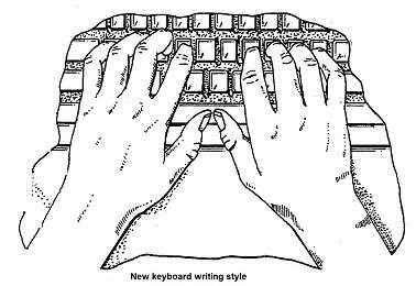 5 represents the new keyboard typing style, resulting in easy finger reach for upper row, middle row and lower row. 4.