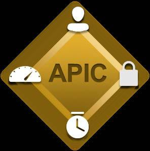 Cisco ACI: Microsoft System Center / Azure Pack Azure Pack GUI Policy Management: APIC / Azure Pack Websites,