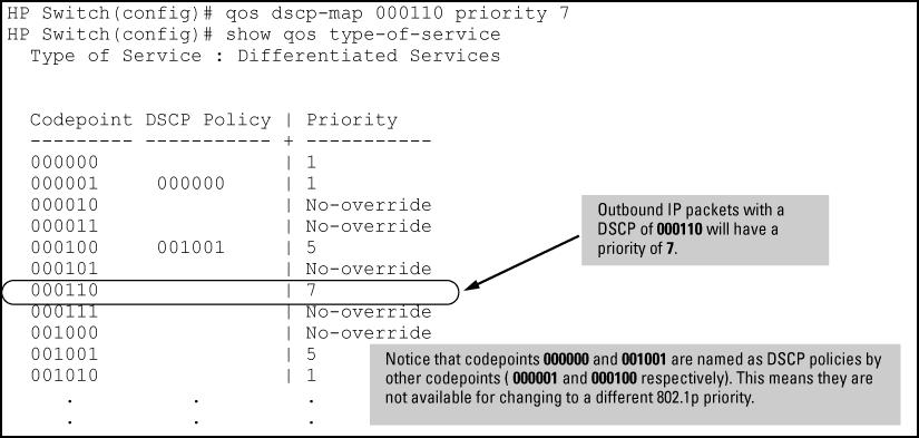 1p priority of 7 for packets received with a DSCP of 000110. ToS diff-services must be enabled as shown in the following images. Figure 32: Viewing the codepoints available for 802.