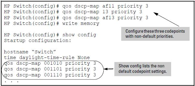 Default priority settings for selected codepoints In a few cases, such as 001010 (af21) and 001100 (af43), a default policy (implied by the DSCP standards for Assured-Forwarding and