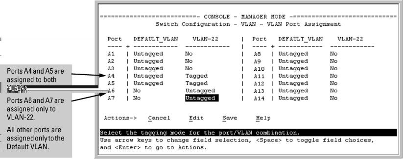 Displaying port-based VLAN assignments for specific ports Using the CLI to configure port-based and protocol-based VLAN parameters In the factory default state, all ports on the switch belong to the