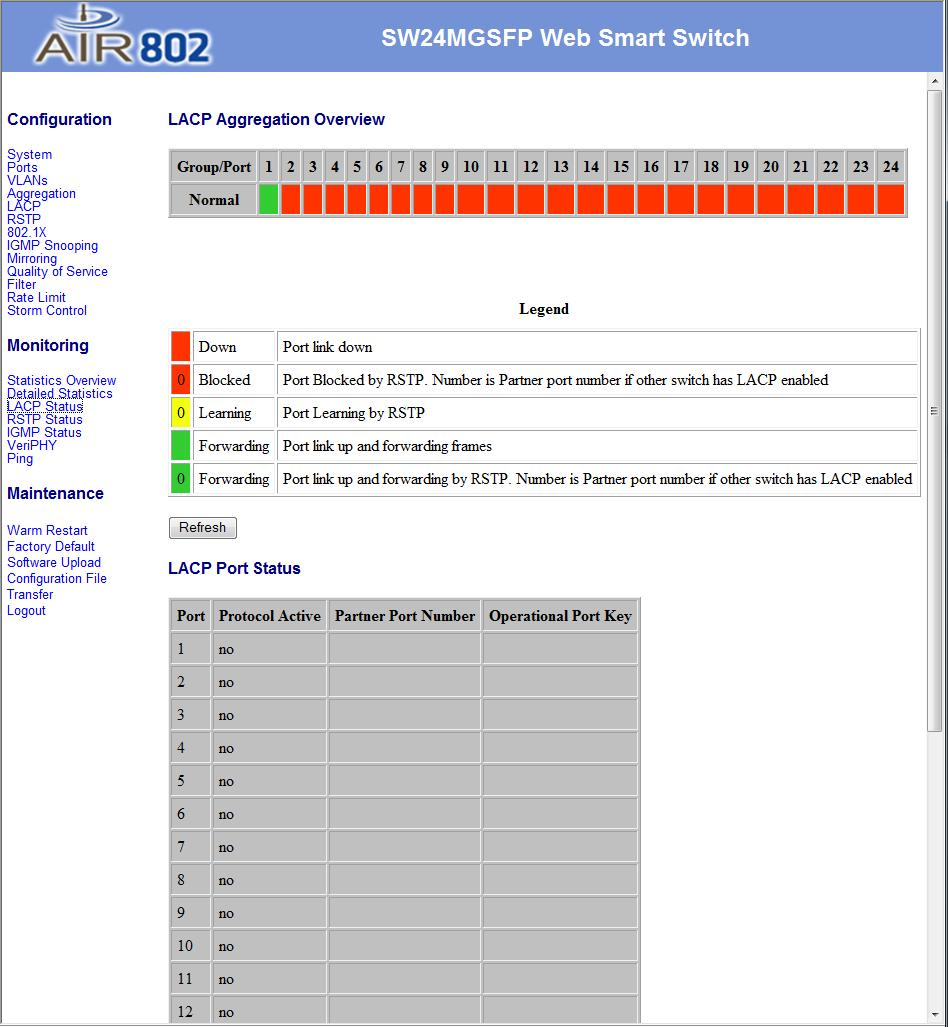 LACP The Link Aggregation Control Protocol (LACP) screen