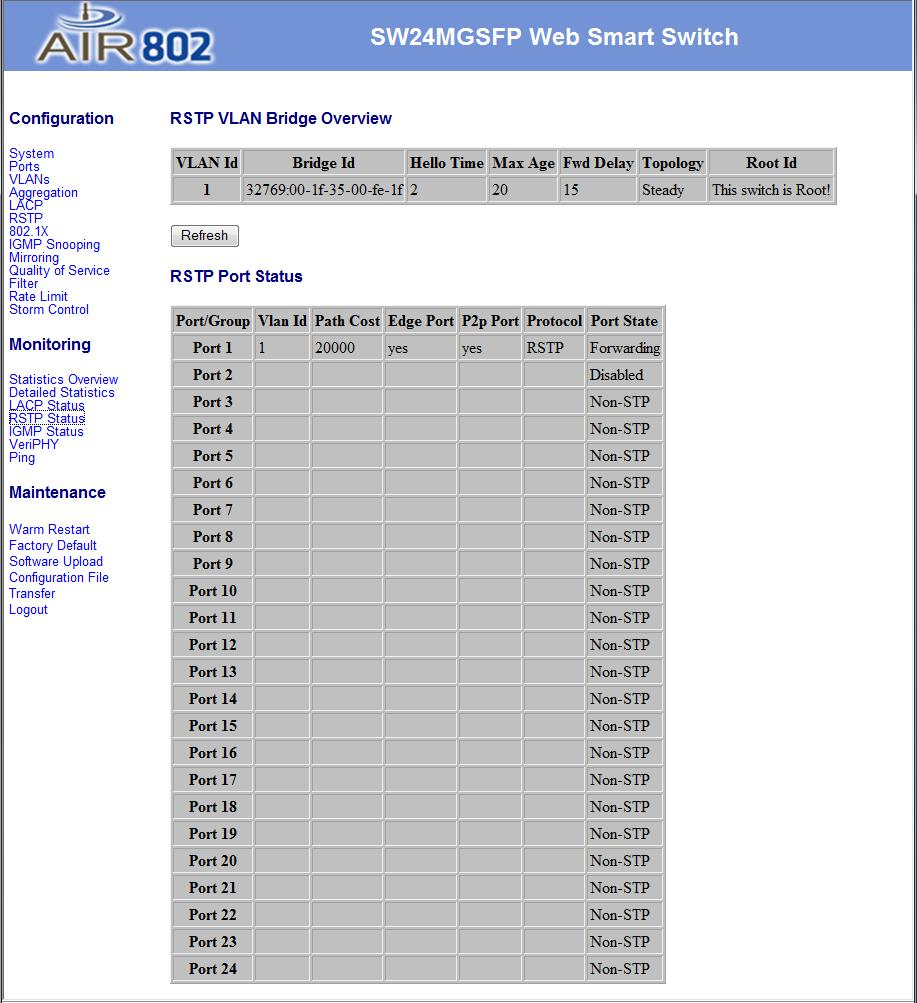 RSTP Status The RSTP (Rapid Spanning Tree Protocol) screen
