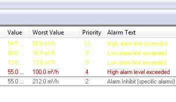 Exercise 1: Working as an Operator in IGSS 5. Find q1 in the Alarm List in the right pane of the Active Alarms form and find the inhibited alarm for the q1 object.