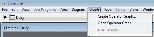 To display the tool bar, right-click the graph, select Properties > Options tab and the Display Graph Toolbar box.