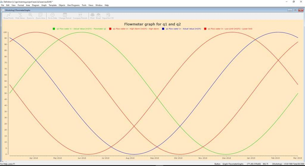 Exercise 7: Create a Graph time plot 12. Click OK to save the graph properties, close the form and view the graph. 13.