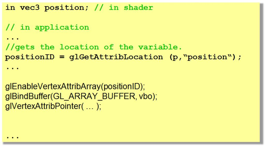 Input Variable Example for Vertex Shader or: