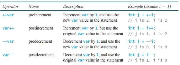 Increment and Decrement Operators The increment operator (++) and