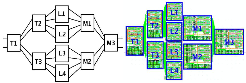 Figure 28: Tree Asynchronous FIFO 4.2.3 Tree FIFO Figure 28 shows the block diagram and layout of ten stage tree FIFO.