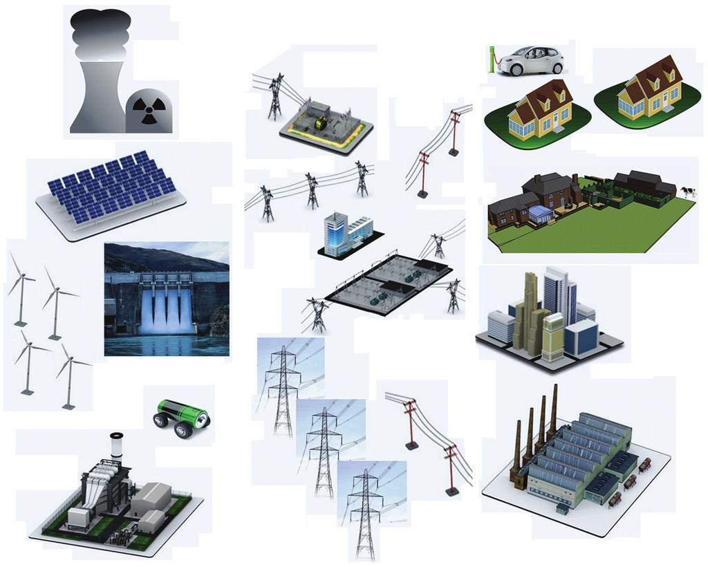 Solar power plant Wind power plant Nuclear power plant Hydro power plant Distribution substation High voltage Network operating center Low voltage Transmission substation EV charging Residential