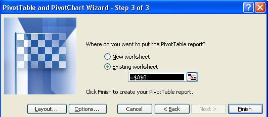 After selecting the Pivot Table Wizard Layout button, note the Pivot Table is clearly diagrammed. The Pivot Table Fields are on the right-hand side.
