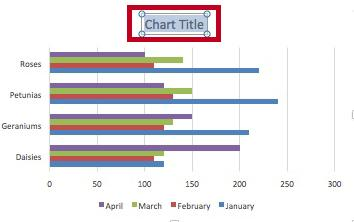 The Chart Title placeholder will be placed in the location that you