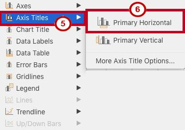 5. Click the drop-down arrow to view a list of available options (See Figure 23). 6.