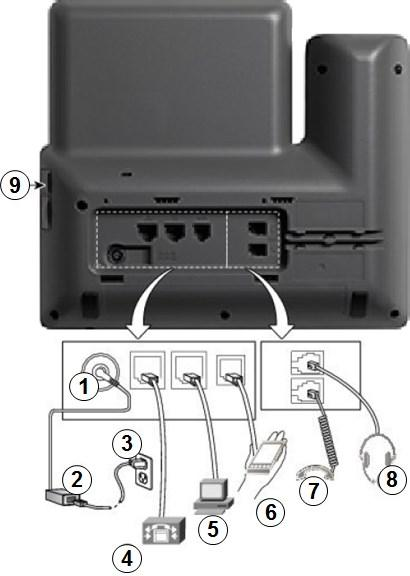 1. DC adaptor port 2. AC-to-DC power supply (optional) 3. AC power cord (optional) 4. Network port (connects to the wall or network switch Yellow Cable) 5. Computer port (connects to a 6.