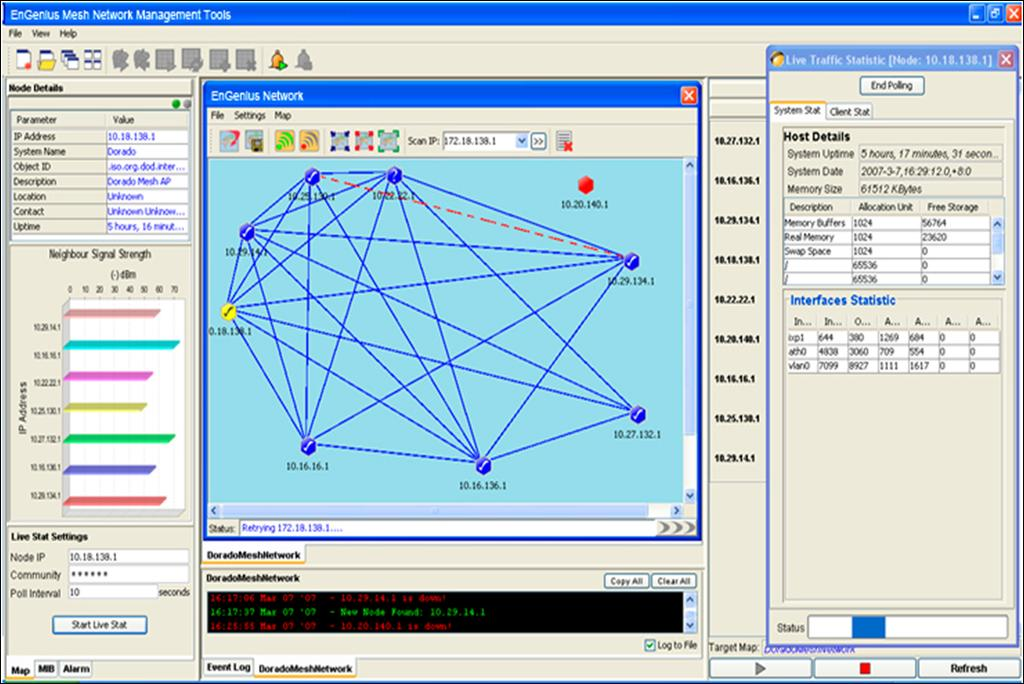 Network Management Software Tool
