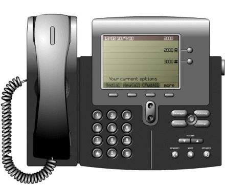 [Knowing Your VoIP Phone] Message Waiting Light LCD Screen Line or speed dial