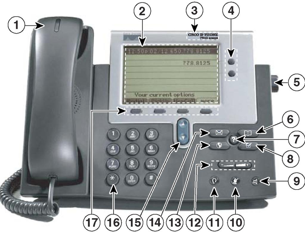 An Overview of Your Phone Your Cisco 7960G or 7940G is a full-feature telephone that provides voice communication over the same data network that your computer uses, allowing you to place and receive