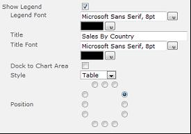 a. Click the Data & Appearance link on the Chart Web Part b. On the new page, click the Customize Your Chart link c. On the Select Chart Type wizard page, select Pie as the Chart Type Category d.