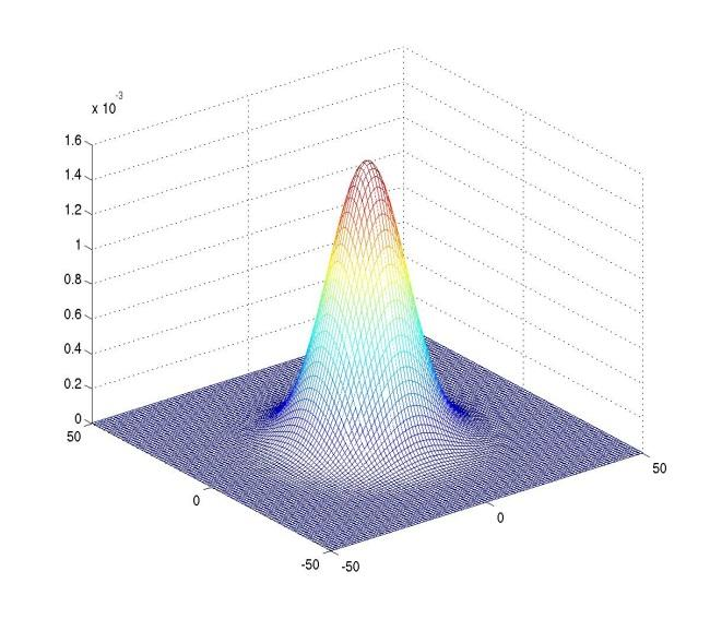 Classical Model n Anomaly - unusual event n Conventional mathematical model n