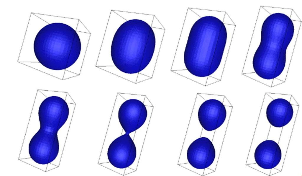 Implicit Surface Properties Efficient topology