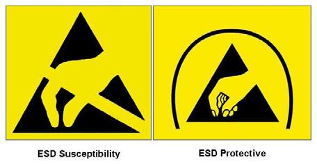 In addition, the symbol should be located in a position readily visible when an ESDS assembly is incorporated into its next higher assembly. 6.