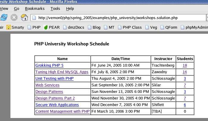 updates, and deletes on the workshop and student tables through the interface provided. Try login.