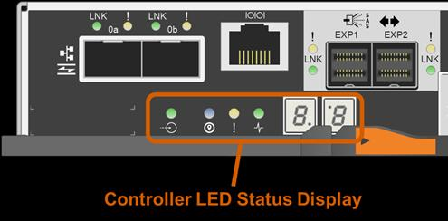 active. The seven-segment LEDs provide status codes for both normal operation and fault conditions.