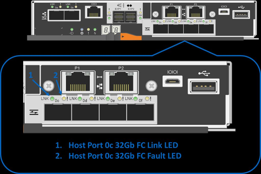 Figure 39) LEDs for 4-port 32Gb FC HIC. Table 23 defines the LEDs on the 4-port 32Gbps optical HIC. Table 23) 4-port 32Gb FC HIC LED definitions.
