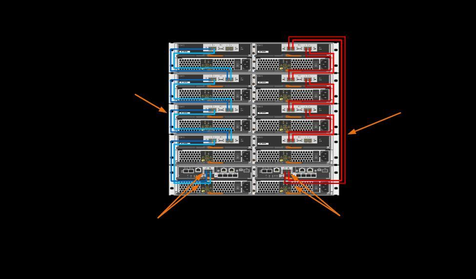 Figure 47) EF570 expansion-drive shelf cabling example for maximum DE224C shelf configuration.