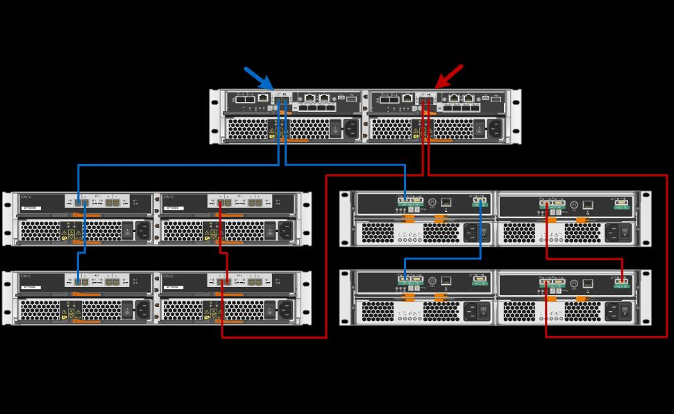 Figure 48) EF570 with mixed 6Gbps and 12Gbps expansion shelves.