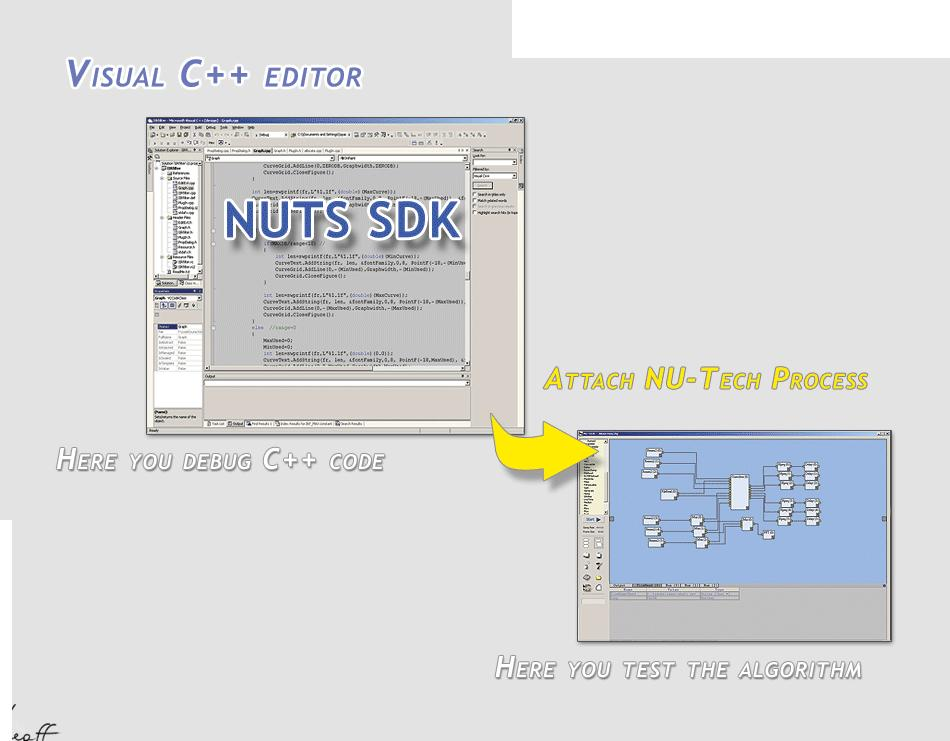 NUTS SDK An SDK is freely