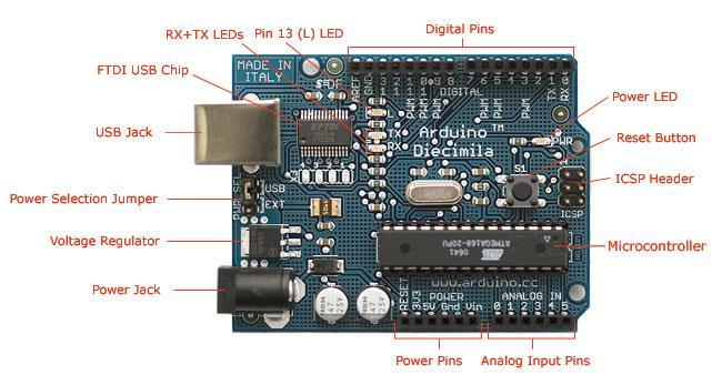 Microcontrollers: Arduino oan open-source platform used for building electronics projects, consisting: 1. Physical programmable circuit board (often referred to as a microcontroller) 2.