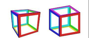 transformation to convert the 3D coordinates to 2D coordinates of