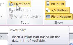 Using a PivotChart A PivotChart is like a regular chart, except it displays data from a PivotTable.