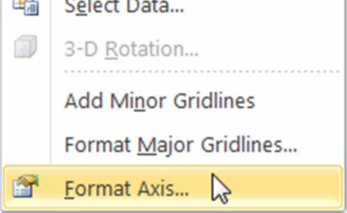 again. Select Format Axis from the shortcut menu. 53.