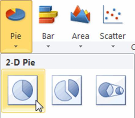 MICROSOFT EXCEL 2010 4. Click on the Pie icon. Select the 2-D Pie first option as pointed to below. 5. A 2-D Pie chart is created almost immediately as illustrated. 6.
