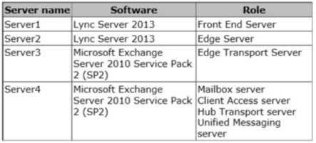 You need to configure backend integration between Lync Server 2013 and Exchange Server 2010 Unified Messaging (UM). You create a dial plan and an auto attendant in the Exchange Server organization.