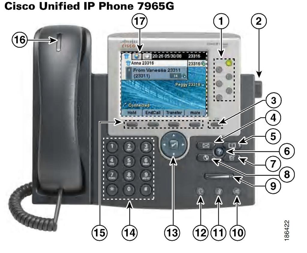 2 An Overview of your Phone: Your Cisco Unified IP Phone is a full-feature telephone that provides voice communications over the same data network that your computer uses, allowing you to place and