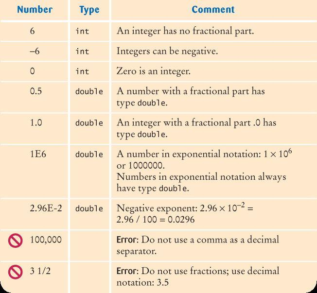 Number Types A number written by a programmer is