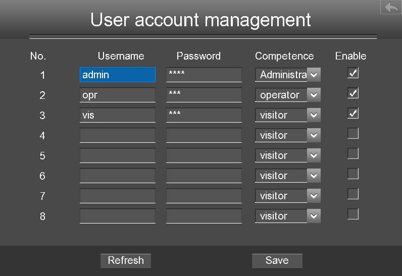 User Account Choose Menu > System > User Account in the Menu interface. The User account management interface is displayed.