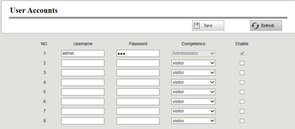 Accounts page is displayed. [Add a User] 1.input the Username and Password. 2.Select the user level from the Competence. 3.Check the Enable checkbox. 4.