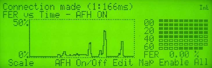 MT8852A AFH Measurements Screen from