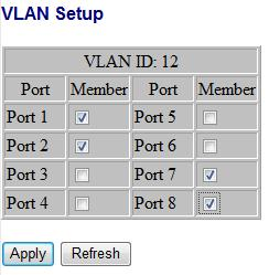 VLAN Configuration List: Lists all the current VLAN groups created for this system. Up to 16 VLAN groups can be defined.